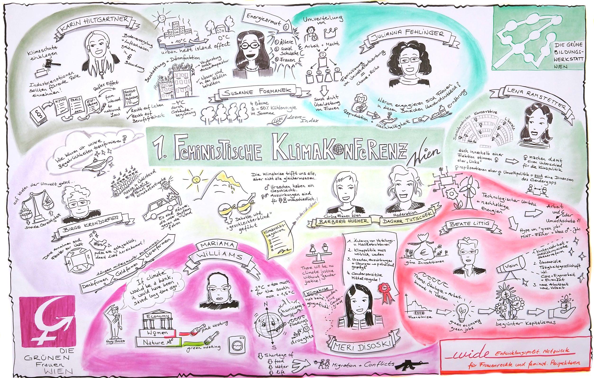 Graphic Recording der Feministischen Klimakonferenz 2019 in Wien: Gudrun Jöller